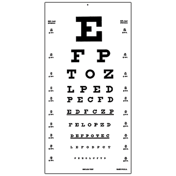 Wright visual acuity chart distance vision