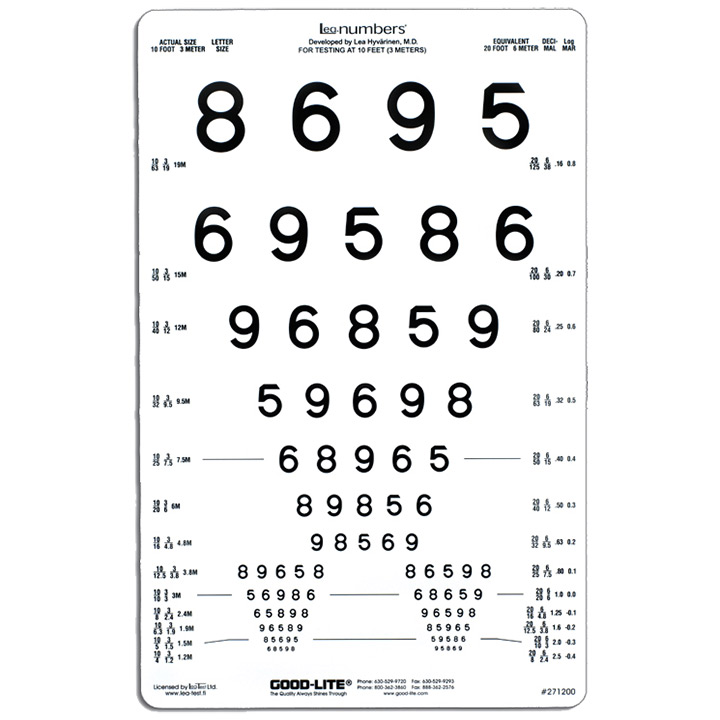 Number Distance Vision Chart, 10ft (3 meters)